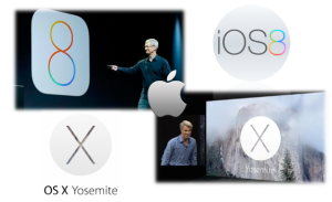 iOS 8 and OS X Yosemite