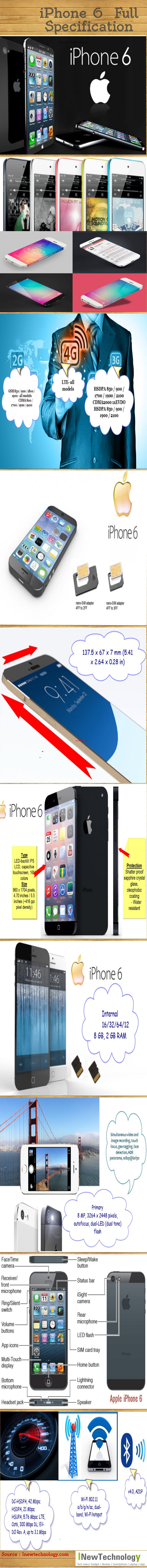 Iphone 6 Infographic Full Specification