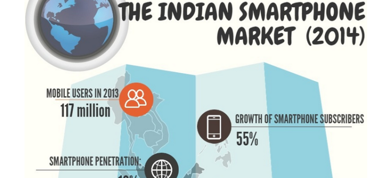Changing Landscape of the Indian Smartphone Market – 2014 [infographic]
