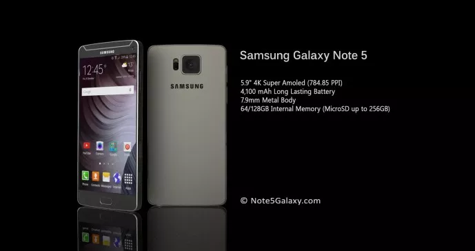 Possible Features of the Samsung Galaxy Note 5