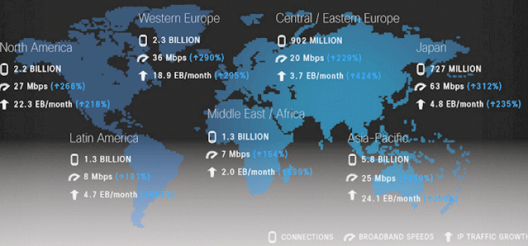 These 10 Countries Have Blazing Fast Internet Speeds