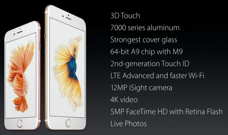 iPhone 6S and iPhone 6S Plus Specification