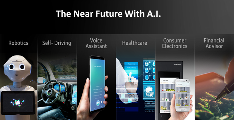 The near future with A.I.